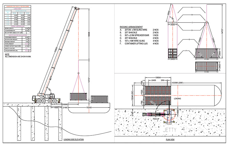 A technical drawing of the lift operation - CEA Project Logistics Myanmar Power Plant demobilisation